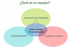"""""""Trabajo en equipo"""" - La fuerza del """"nosotros"""""""