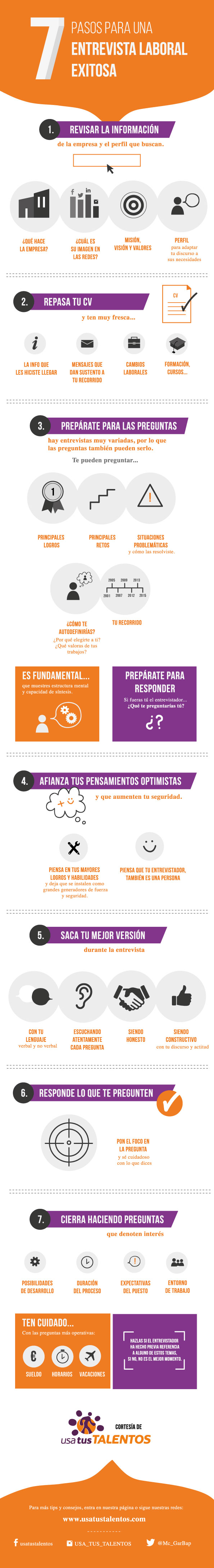 infografia-junio-7-pasos-para-una-entrevista-laboral-exitosa