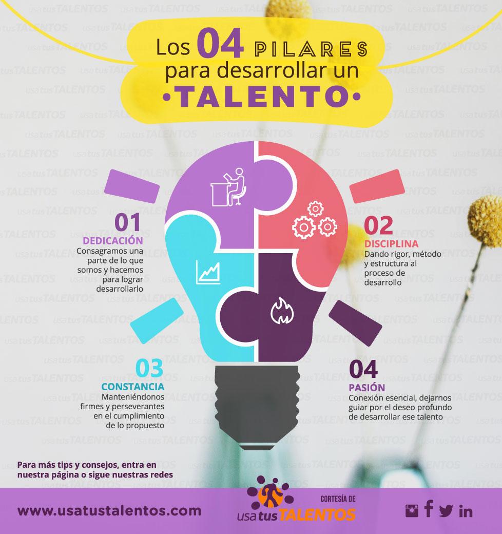 infografia-septiembre-los-4-pilares-para-desarrollar-un-talento-reducido